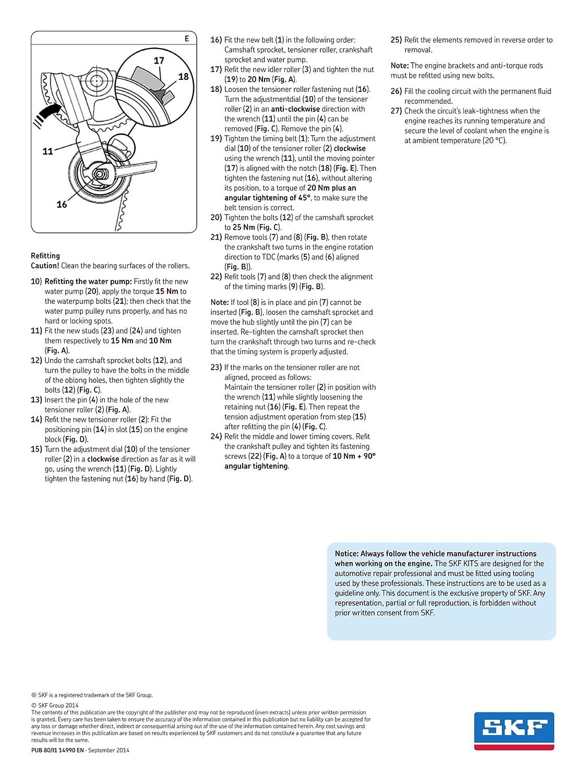 Zahnriemensatz SKF VKMC 01250-2 Wasserpumpe