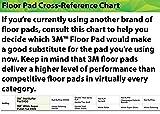 "3M Red Buffer Pad 5100, 12"" Floor Buffer, Machine"