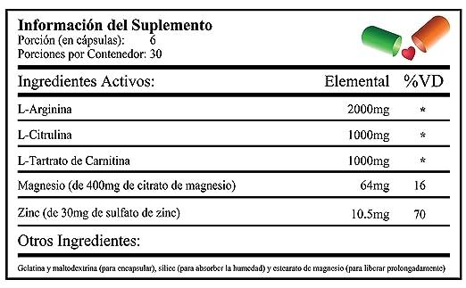 Amazon.com: Stronvivo - formulado Para bajar la presión arterial alta: Health & Personal Care