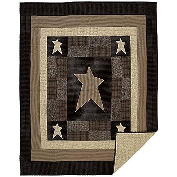 Review Primitive Star Signature Custom