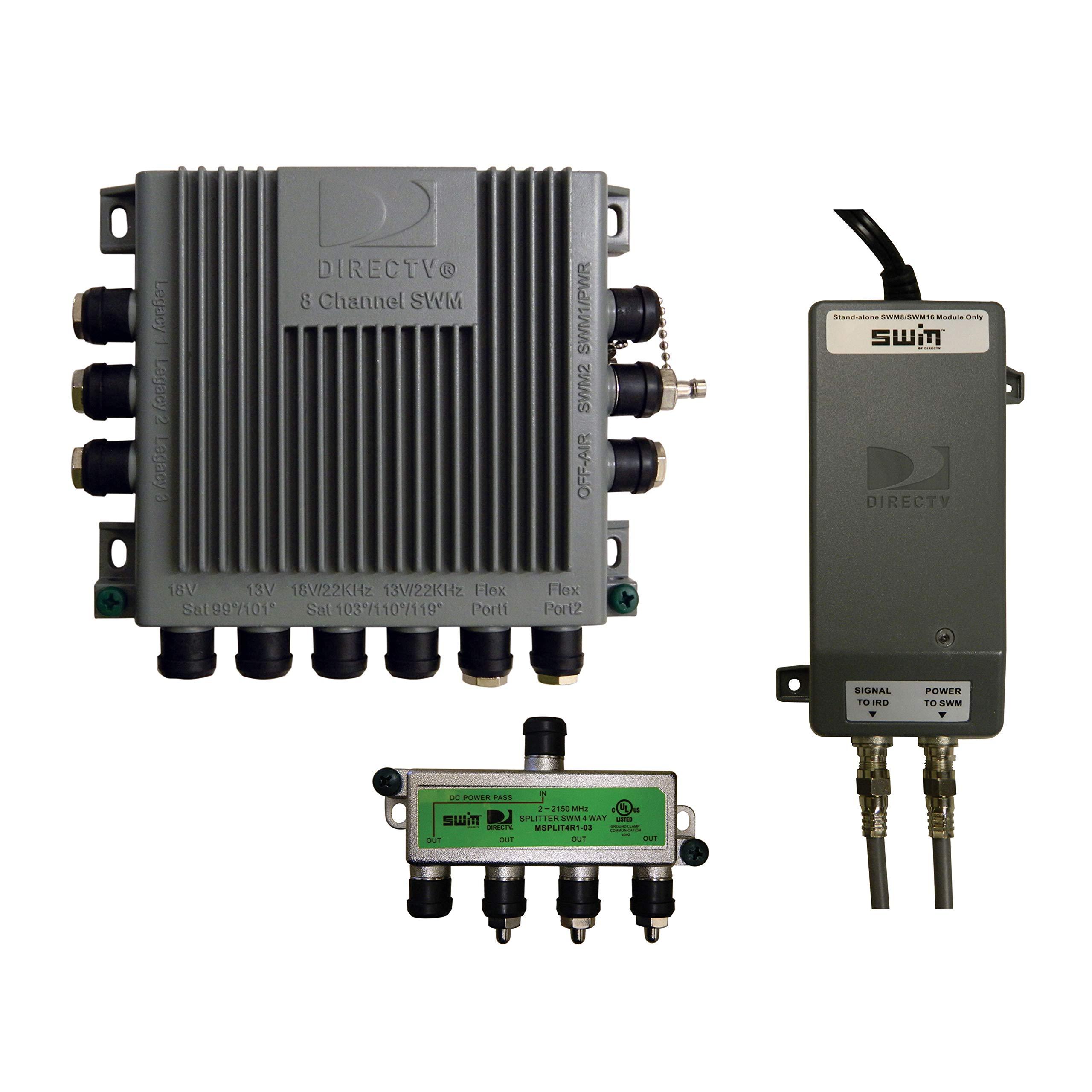 2 PCS DIRECTV 4-Way SWM Splitter MSPLIT4R1-03