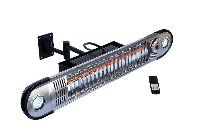 Amazon.com: Ener-G + montado en la pared interior/exterior ...