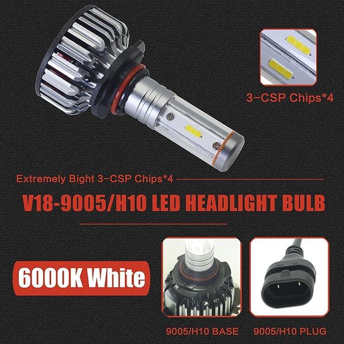 Topker 2pcs/Pair V18 9005 4-Side LED 8000LM de la Linterna 96W Alta de luz de Cruce 360 Grados Cambio de la Bombilla de Iluminación del Coche: Amazon.es: ...