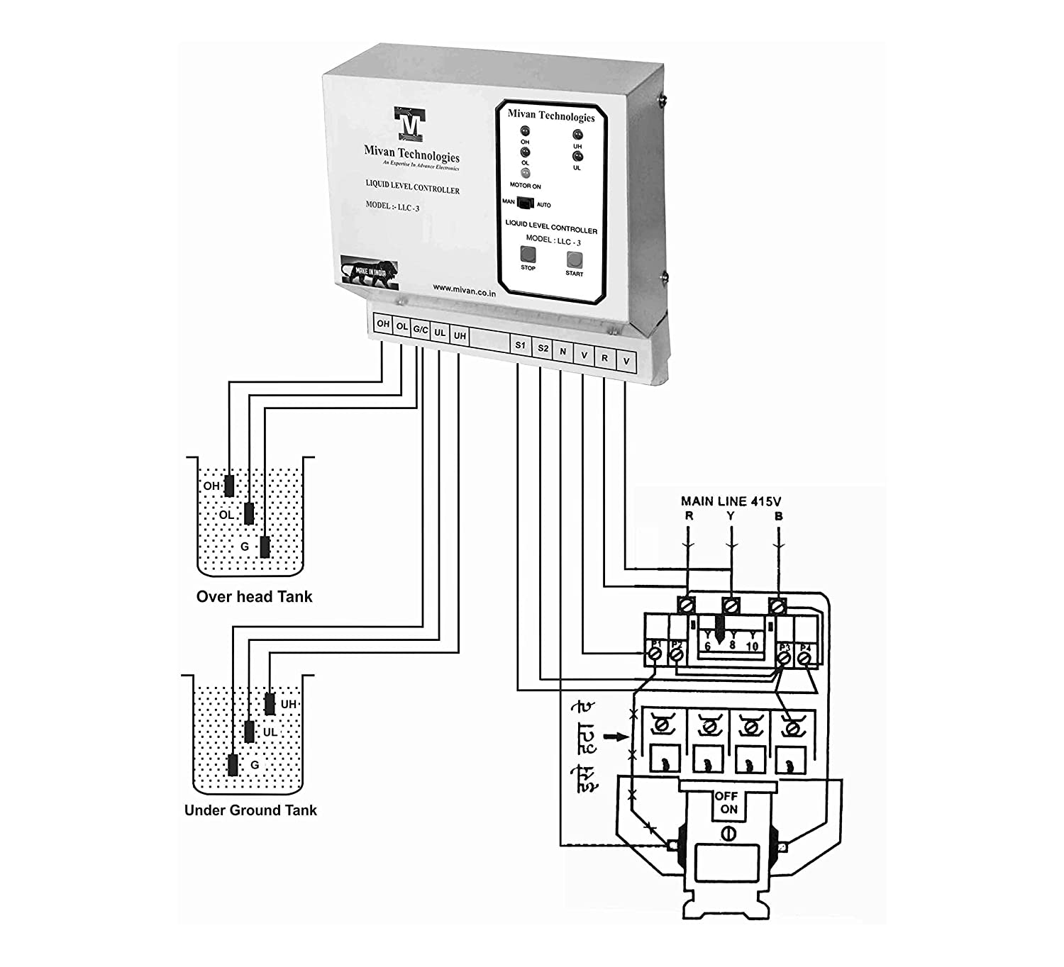 Buy Mivan Technologies 3 Phase Fully Automatic Water Level Sensor Wiring Diagram Controller And Indicators For Motor Submersible Pump With 6 Sensors Online