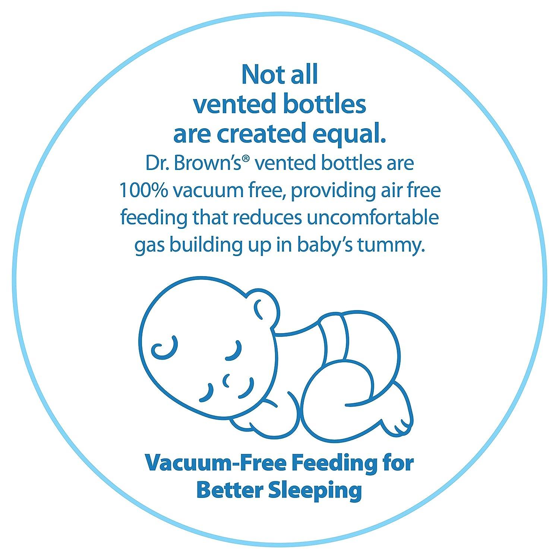 Dr. Brown's Original Bottle Newborn Feeding Set