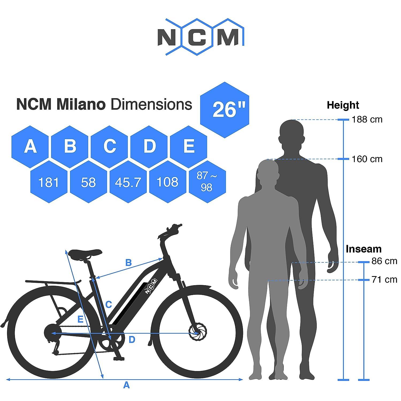 Ofertas de NCM Milano