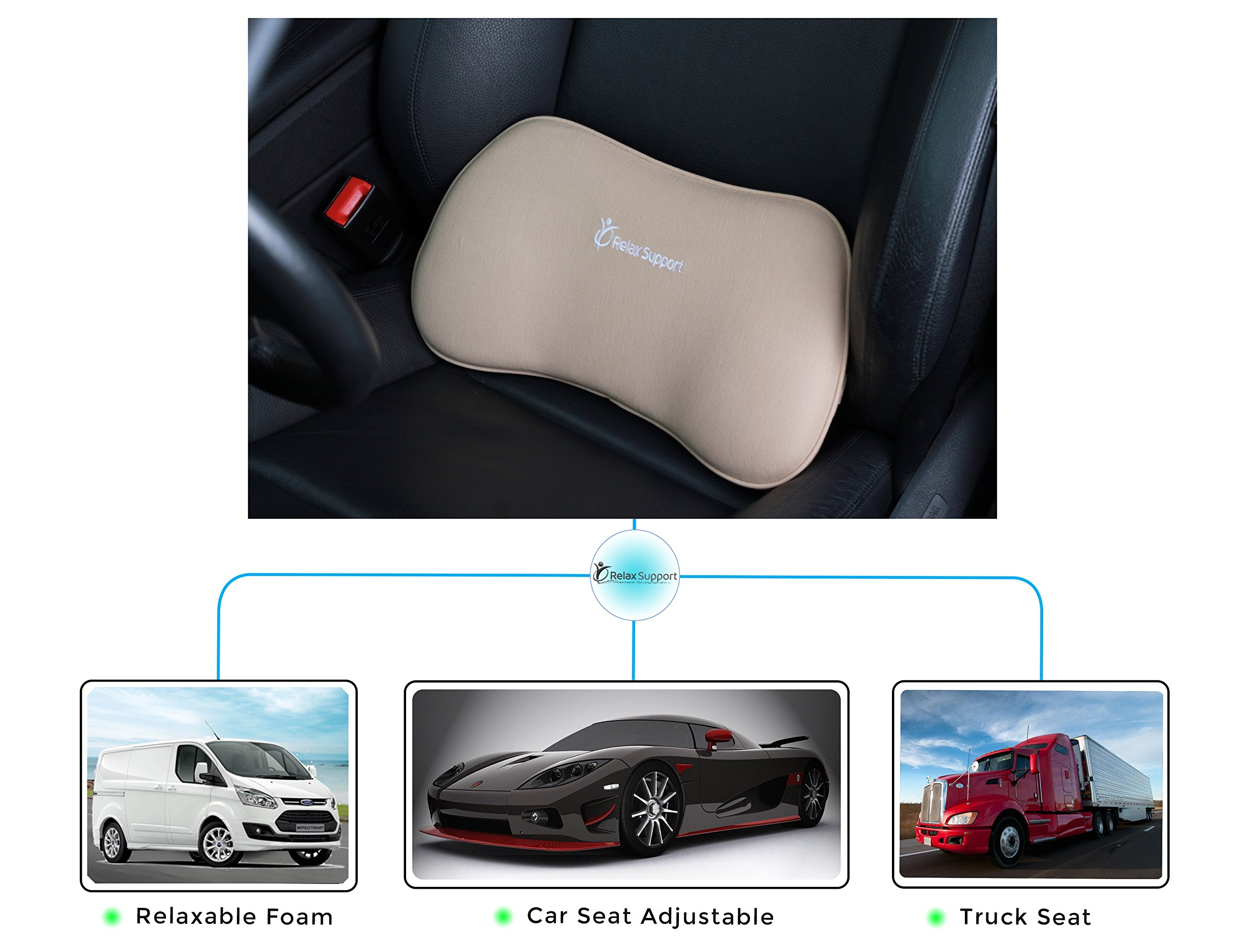 Lumbar Pillow RS1 with Firmer Memory Foam Provide Back Support Pain Relief and it is Extreme Comfort Design Cushion Best for your Lower Support in Car Seat Office Chair Sofa Travel Backrest by Relax Support (Image #4)