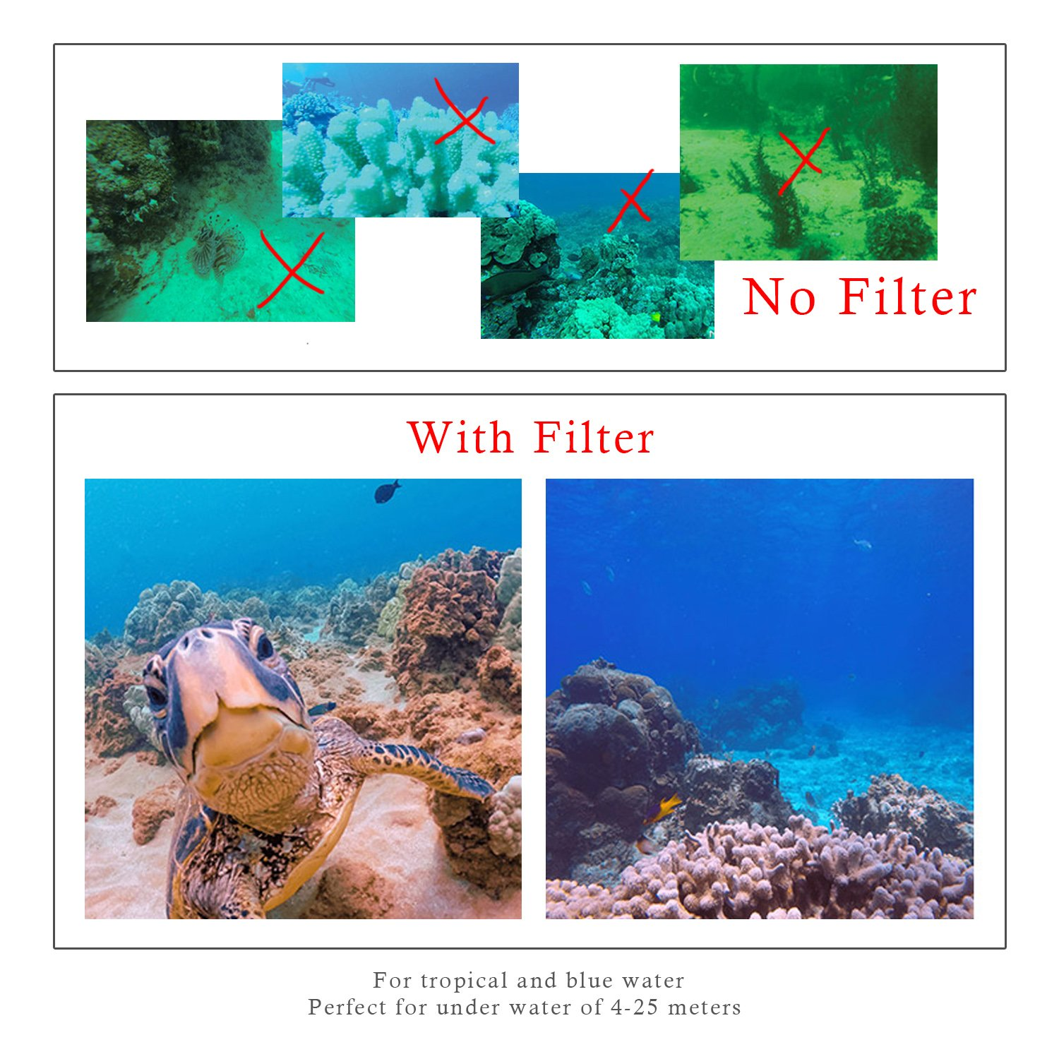 Luxebell Scuba Dive Red Filter with LUXEBELL Microfiber Cleaning Cloth for Gopro Hero4,hero3 Camera Blue Water