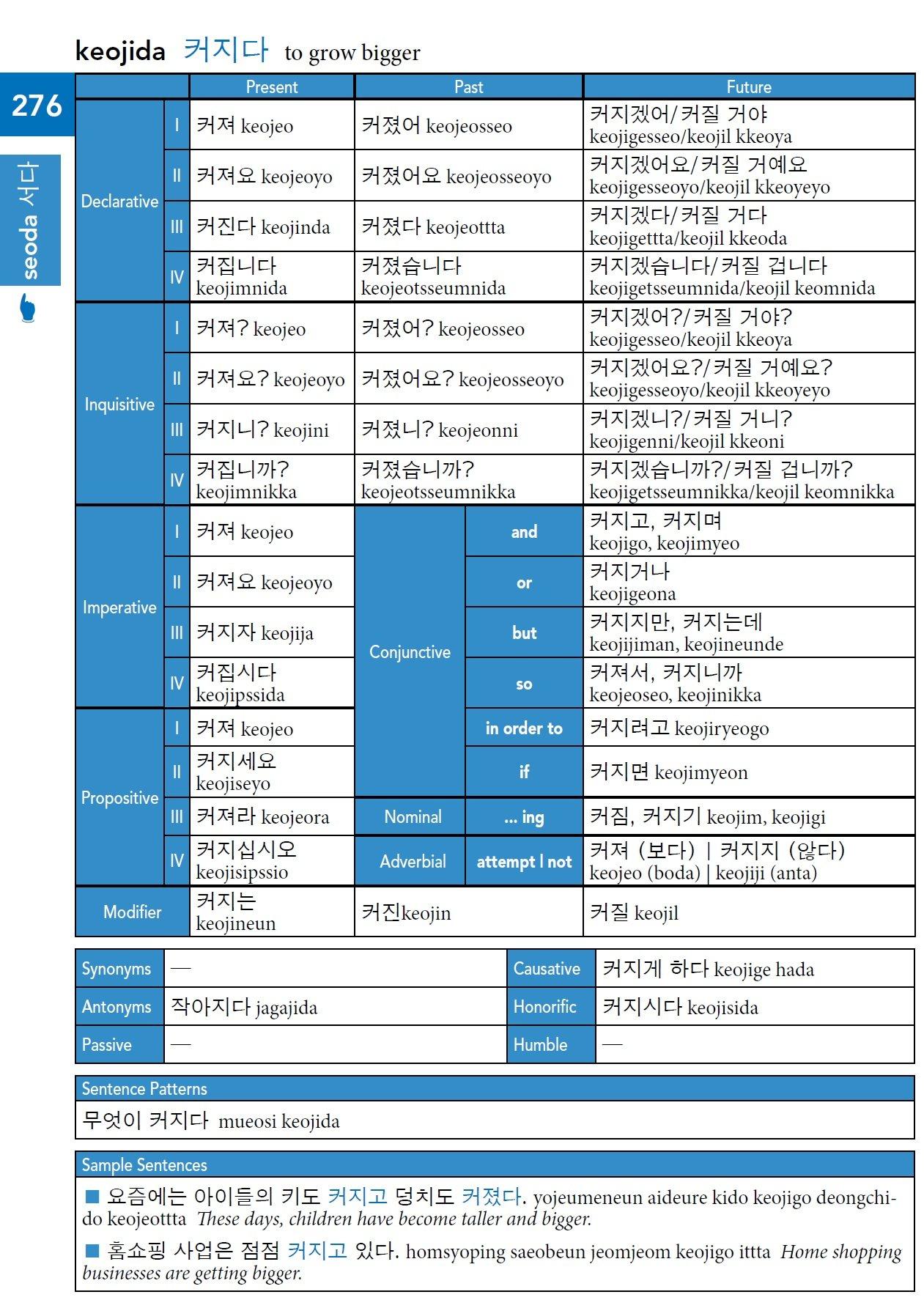 Korean Conjugations - Korean Jun : 100% Natural Korean Grammar