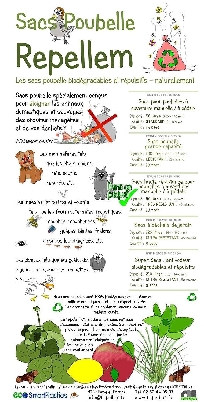 r/épulsifs et biod/égradables 50 l quantit/é 150 sacs REPELLEM Sacs poubelle parfum/és tr/ès r/ésistant