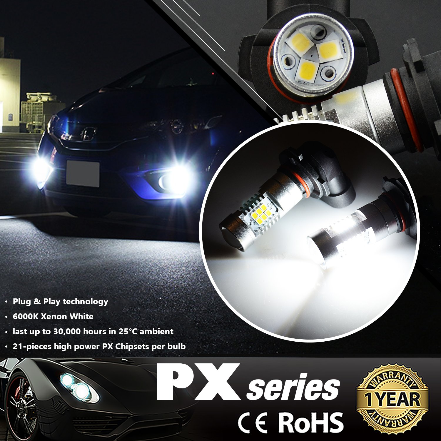 JDM ASTAR 2520 Lumens Extremely Bright PX Chips H10 9140 9145 LED Fog Light Bulbs with Projector for DRL or Fog Lights, Xenon White by JDM ASTAR (Image #4)