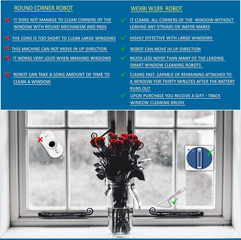 automatisch 1 Jahr Garantie wei/ß Decke Au/ßen- und Innenbereich Gladwell Gecko Fensterreiniger Smart Glass Cleaning Robotic Technology App /& Remote Powered Washer f/ür Tischhohe Fenster magnetisch
