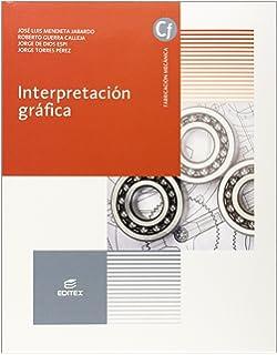Interpretación gráfica (Ciclos Formativos)