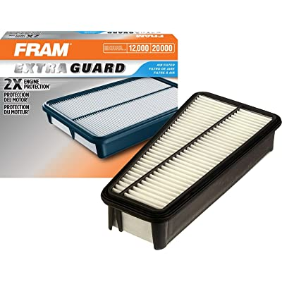 CA9683 Extra Guard Panel Air Filter: Home & Kitchen