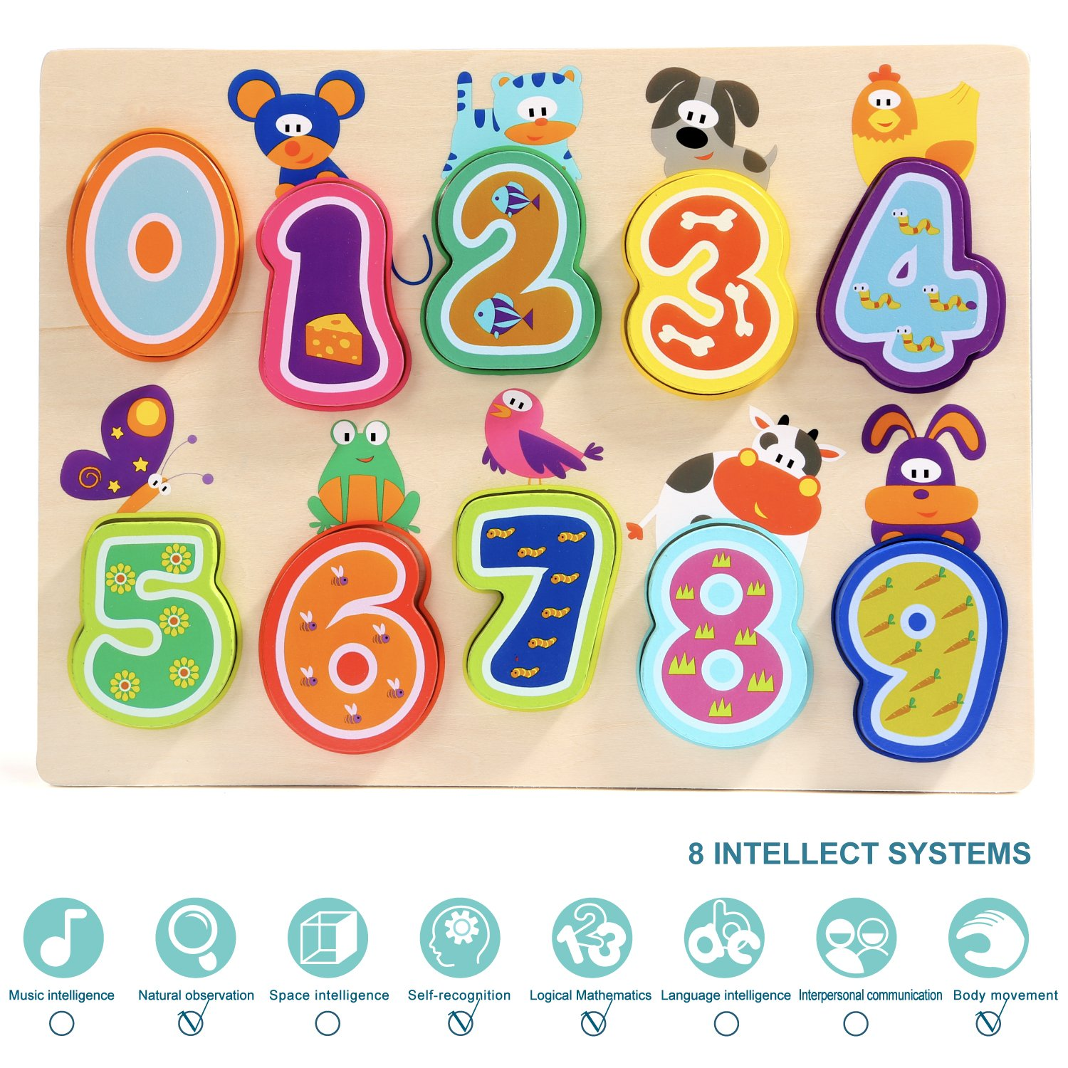 Number Puzzle Board For Toddler Wooden Toy Educational 1 Year Old Boy And Girl 10 Pieces
