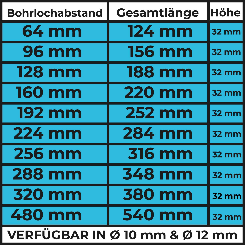 K/üche Schrank Wohnzimmer /Ø12mm 1 Griff 96mm STAHLIA/® M/öbelgriff EDELSTAHL MASSIV Stangengriff