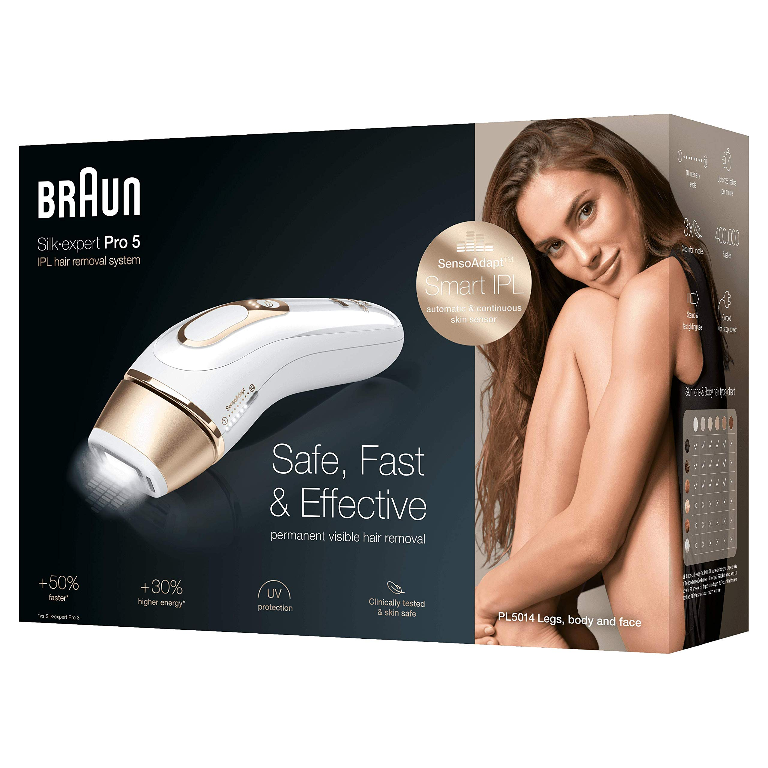 Braun Ipl Silk Expert Pro 5 Pl5014 Generation Ipl Permanent Visible Laser Hair Removal For Women And Men With Premium Pouch And Venus Razor White And Gold Buy Online In United