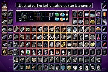 Amazon illustrated periodic table of the elements educational amazon illustrated periodic table of the elements educational poster 36 x 24in posters prints urtaz Gallery