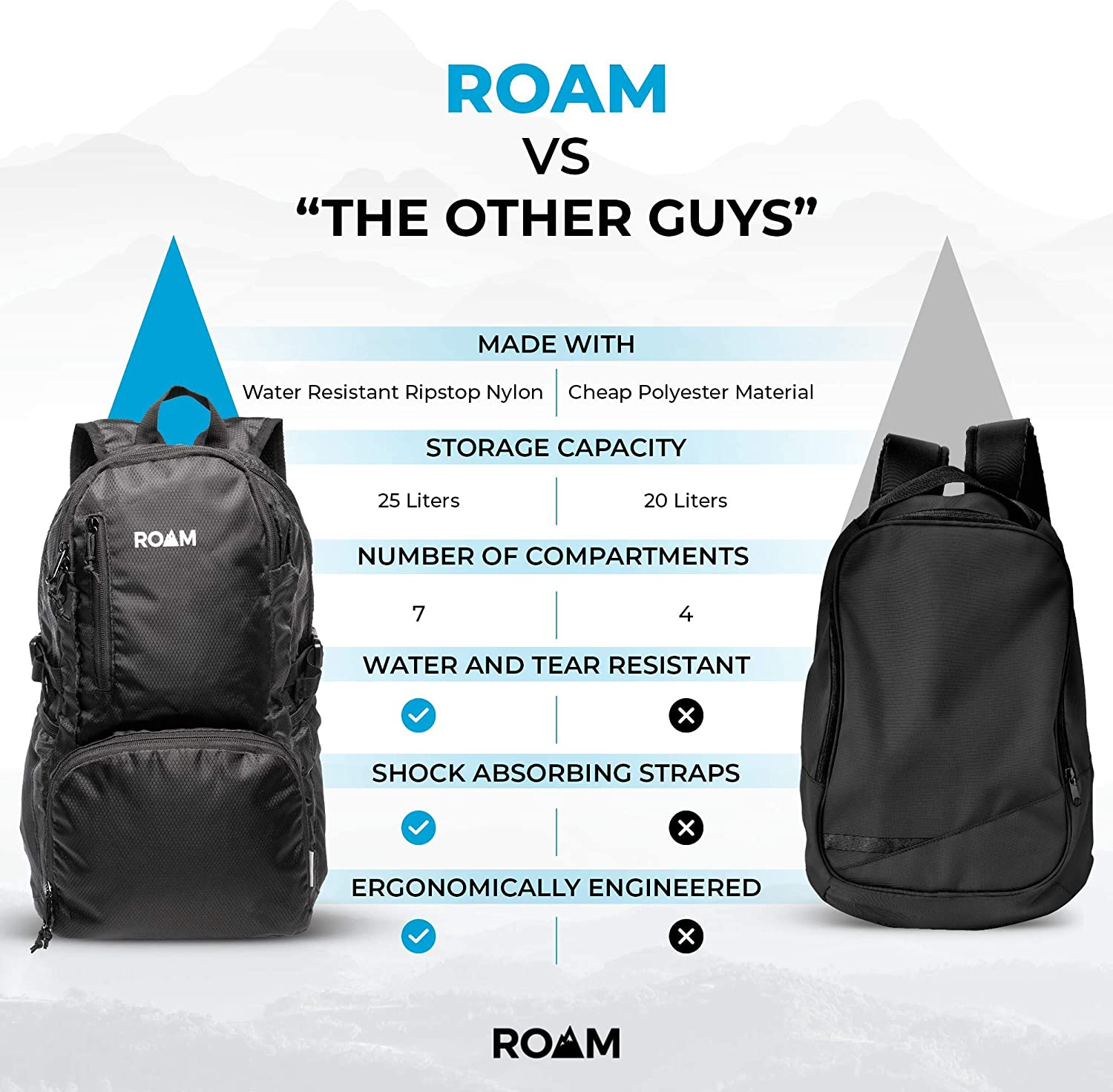 Backpacking Hiking Daypack for Travel 25L Durable Tear-Resistant Nylon Weave Beach, Lightweight Foldable Daypack Water-Resistant Outdoors Roam Packable Backpack Rucksack Camping