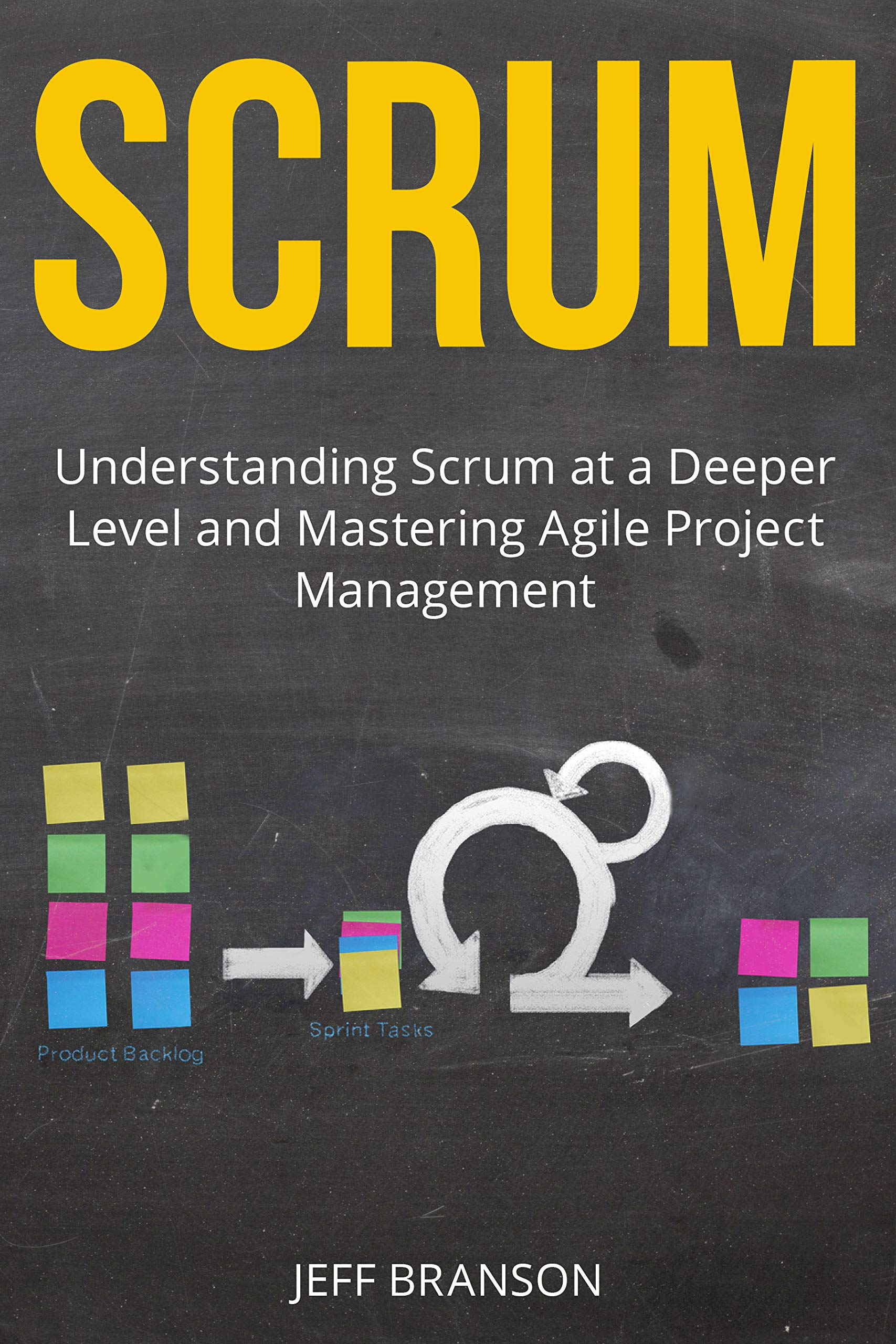 Scrum  Understanding Scrum At A Deeper Level And Mastering Agile Project Management  English Edition
