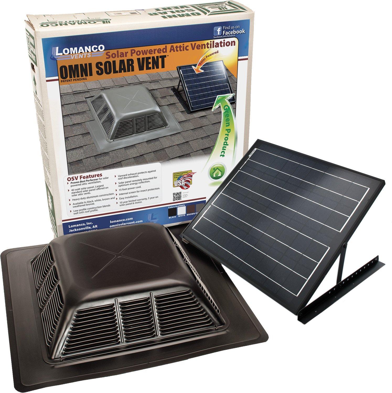 Solar powered attic fan review - Solar Powered Attic Fan Review 29