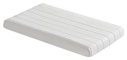 Ecus Care, 80cm x 50cm, funda adicional para colchón minicuna Ecus Care