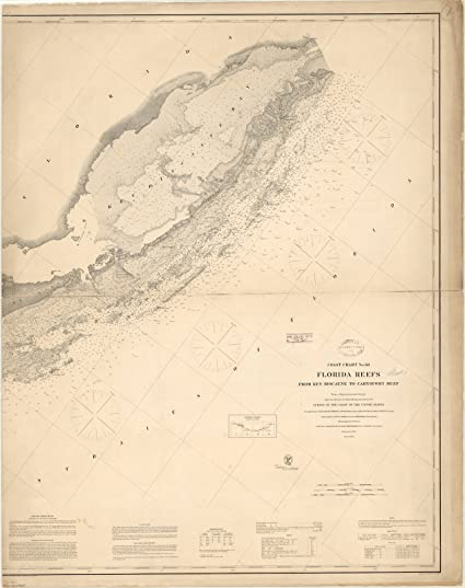 Amazon Com Historic Map Florida Keys Florida 1861 Preliminary