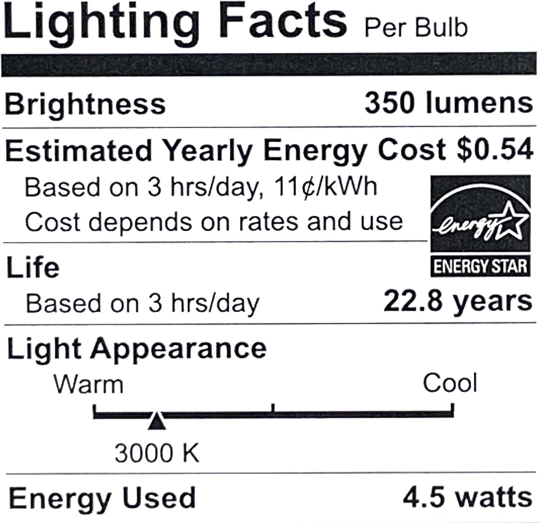 EcoSmart 35-Watt Equivalent MR16 GU10 Dimmable LED Light Bulb Bright White 3-Pack