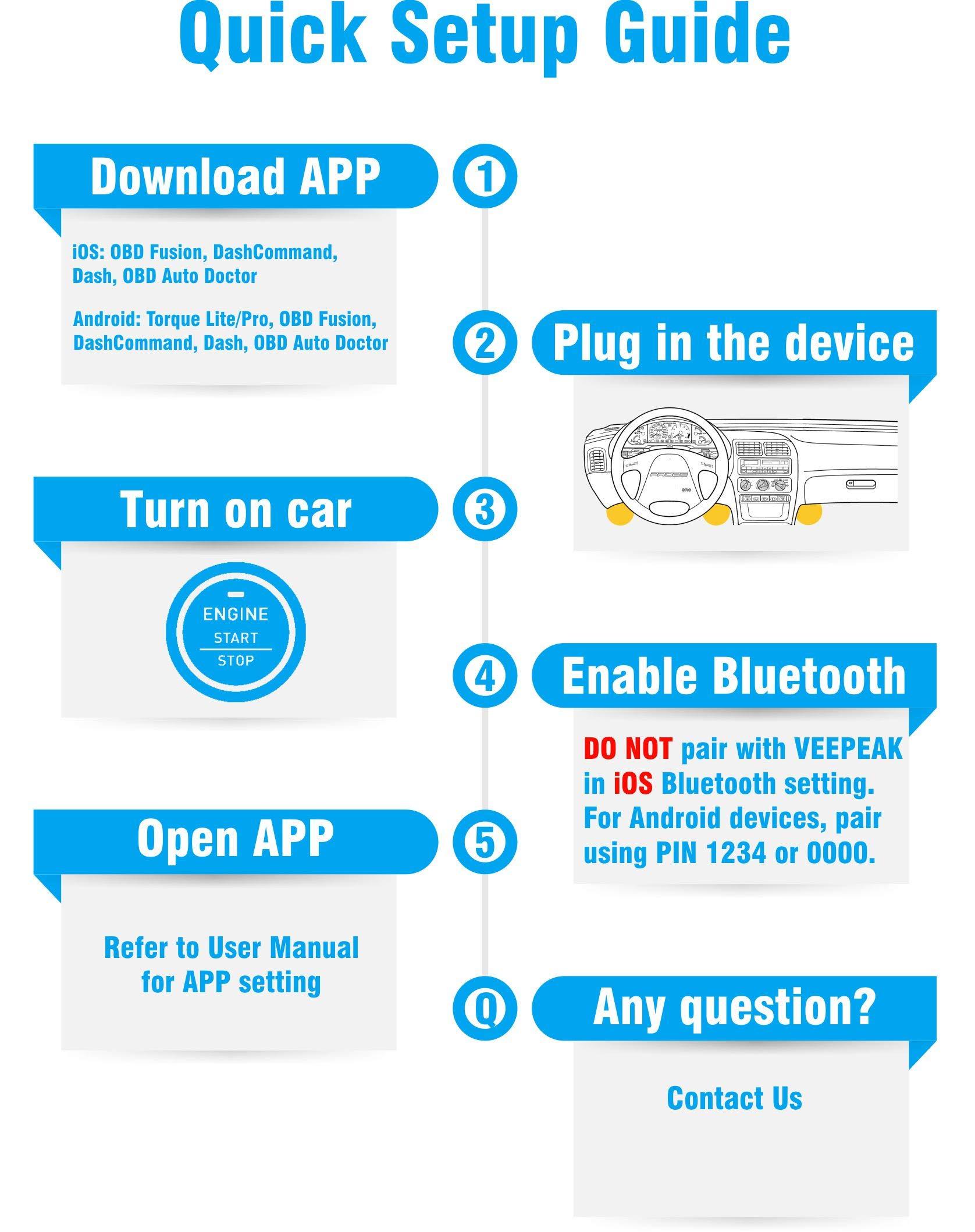 Veepeak Scanner Automotive Diagnostic Scan Code Reader for Check Engine Light