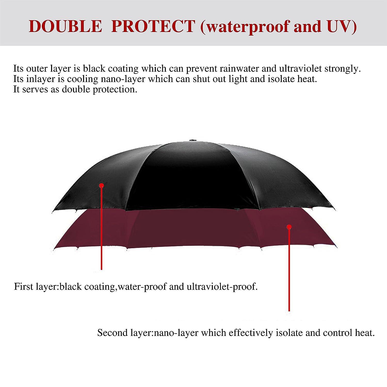 Anti-UV 210T Double Couche Coupe-Vent Parapluie HeHe Parapluie Invers/é 106 cm Mains Libres poign/ée en Forme C Parapluie