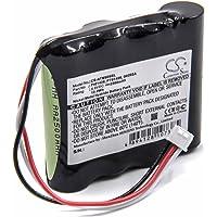 vhbw Batería NiMH 2500mAh (4.8V) para OTDR aparato