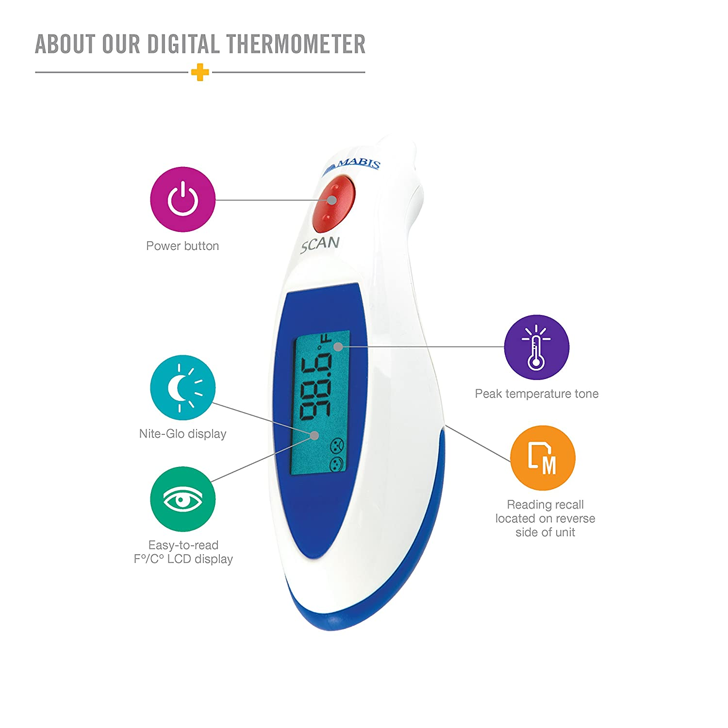Amazon Mabis Tendertykes Instant Ear Thermometer With Nite Glo
