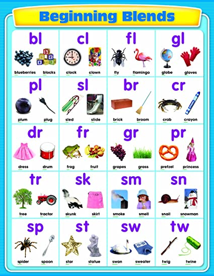 Image result for blends and digraphs