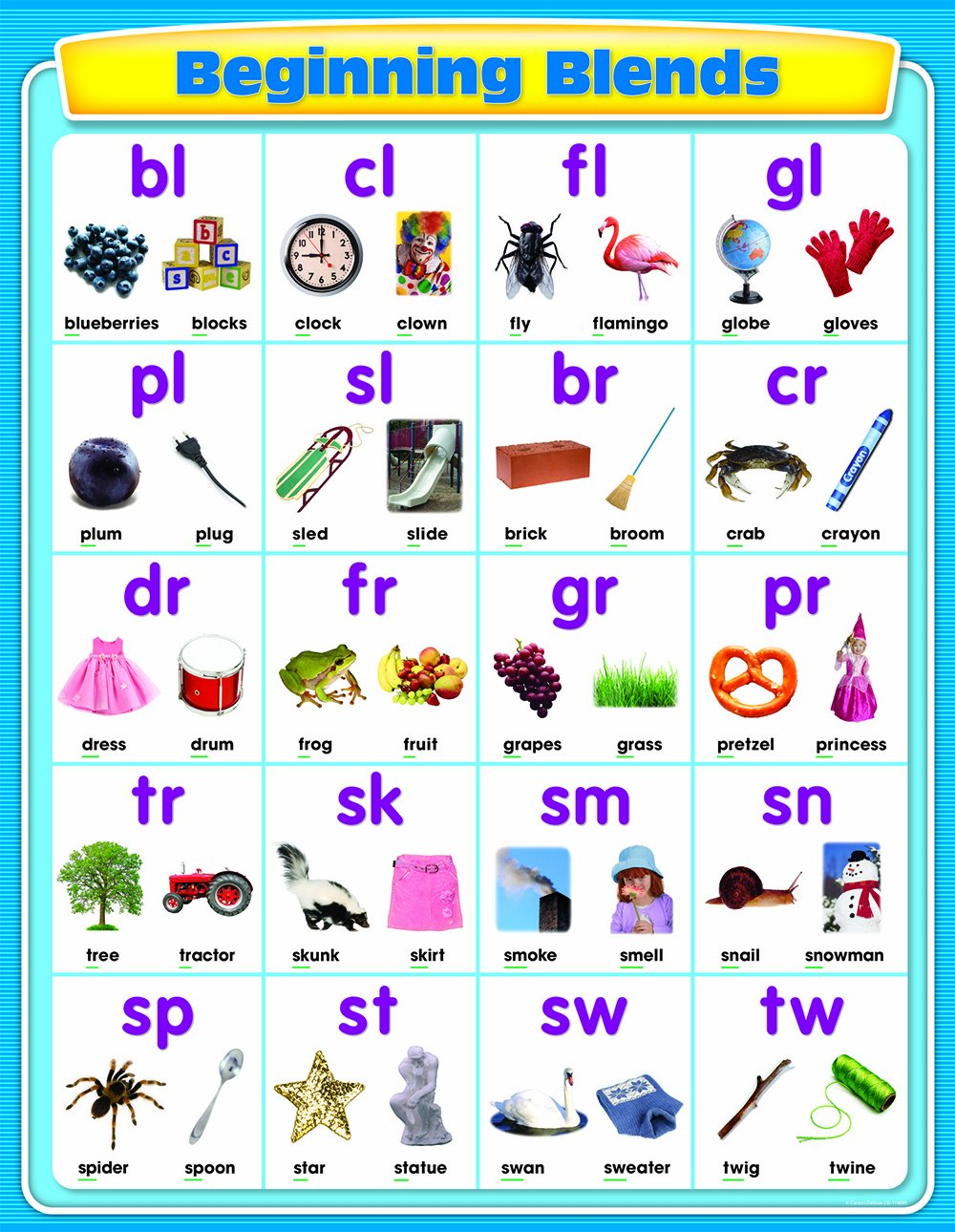 Worksheets Carson-dellosa Worksheets beginning blends chart amazon co uk carson dellosa publishing books