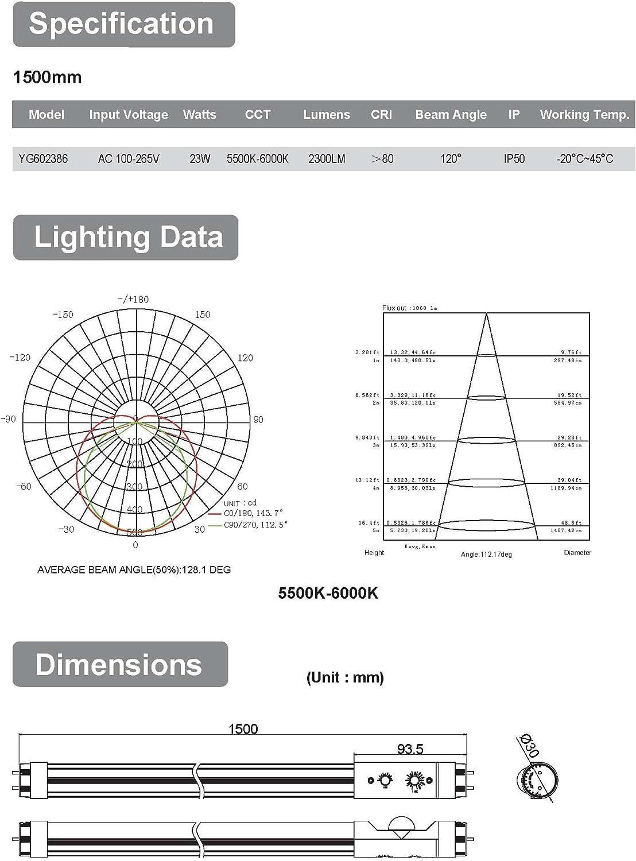 10 unidades de Sensor de movimiento PIR tForceLED LED ajustable ...