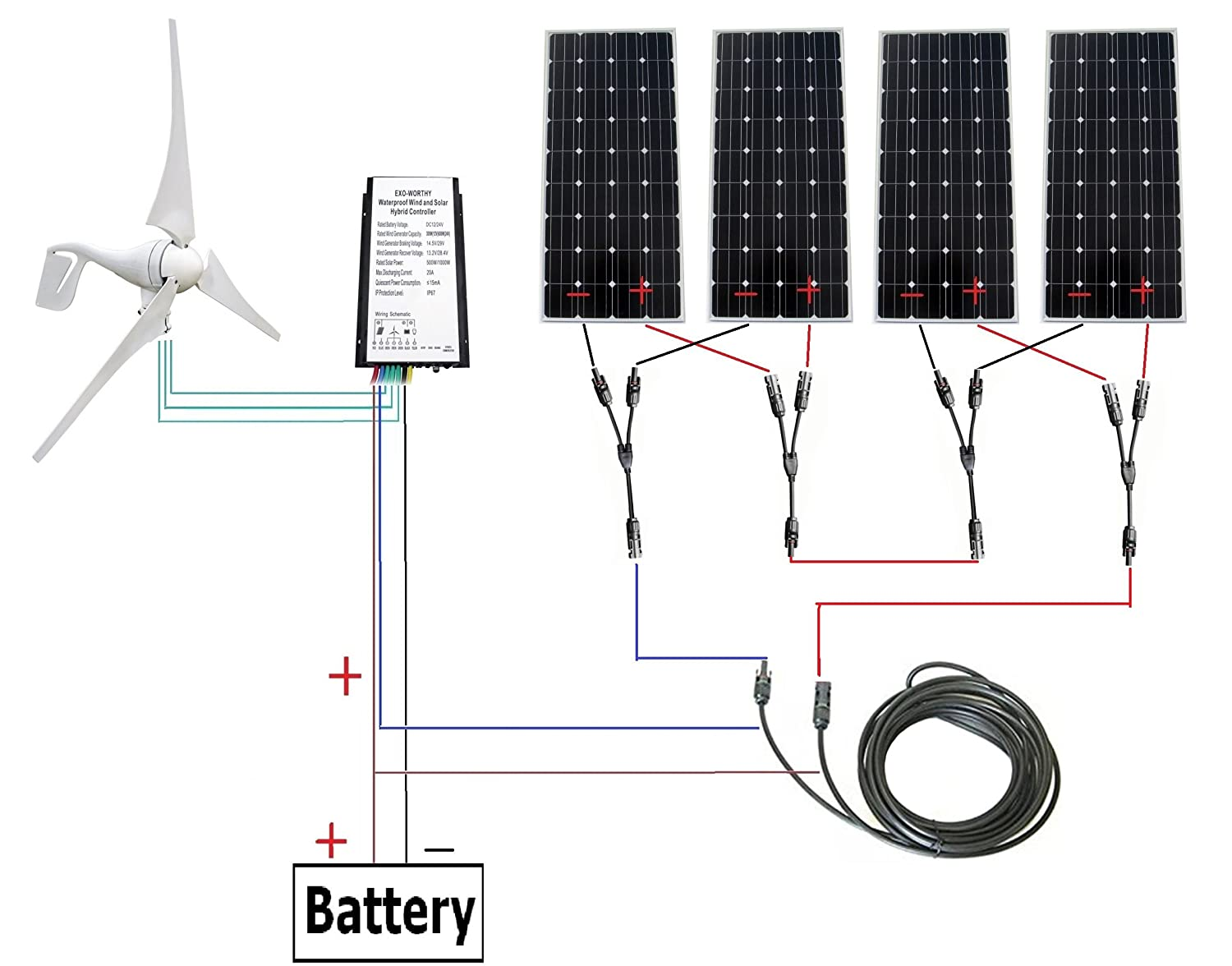 ECO-WORTHY 24 Volts 1kw Wind Solar Powered System: 1pc 12V/24V 400W Wind Turbine Generator + 4pcs 12V 160W Mono Solar Panel + 1pc 50ft Solar Cable Adapter + Y Branch MC4 Connectors