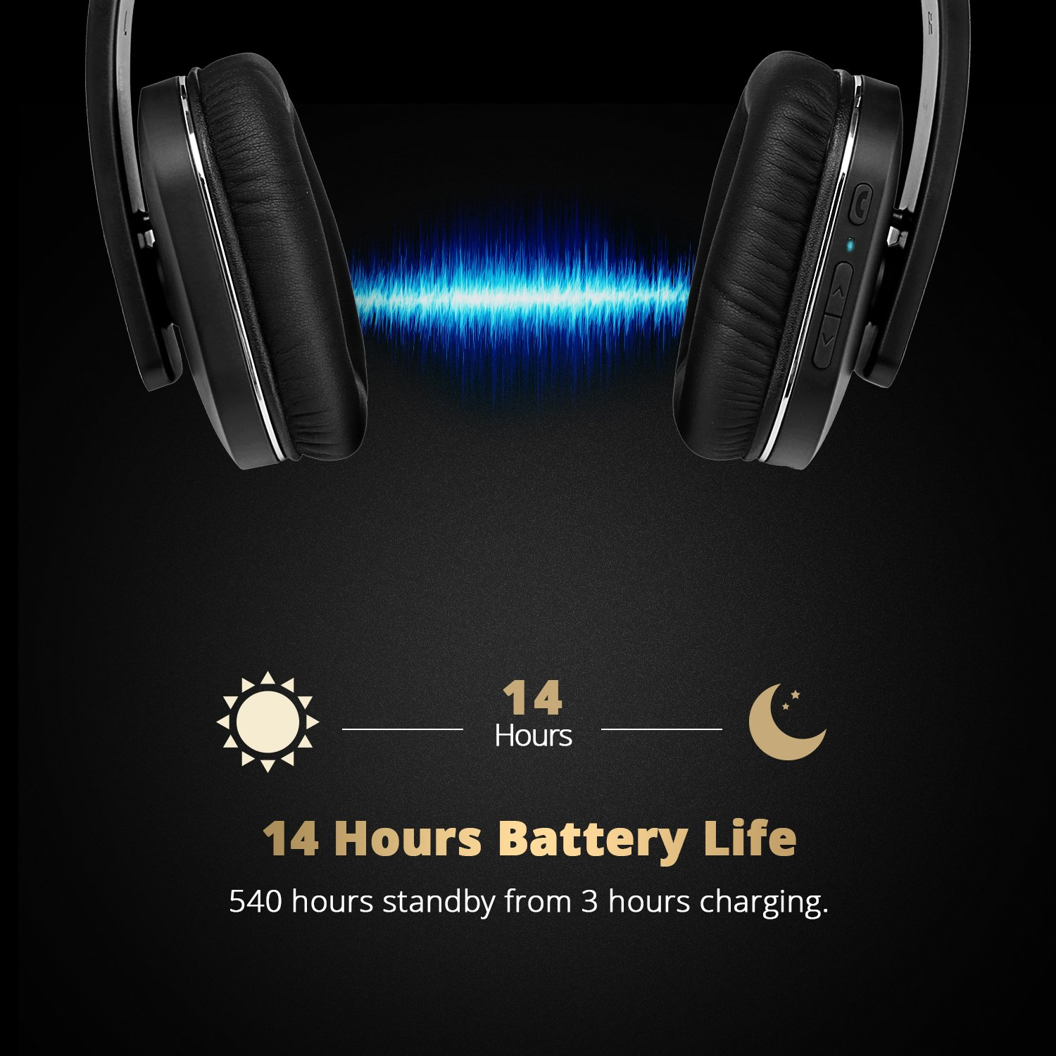Android Devices Black TV Wireless Foldable Over ear Headphones with Built-in Mic Apt-X Hi-Fi Sound for Apple iDeaUSA Bluetooth Headphones