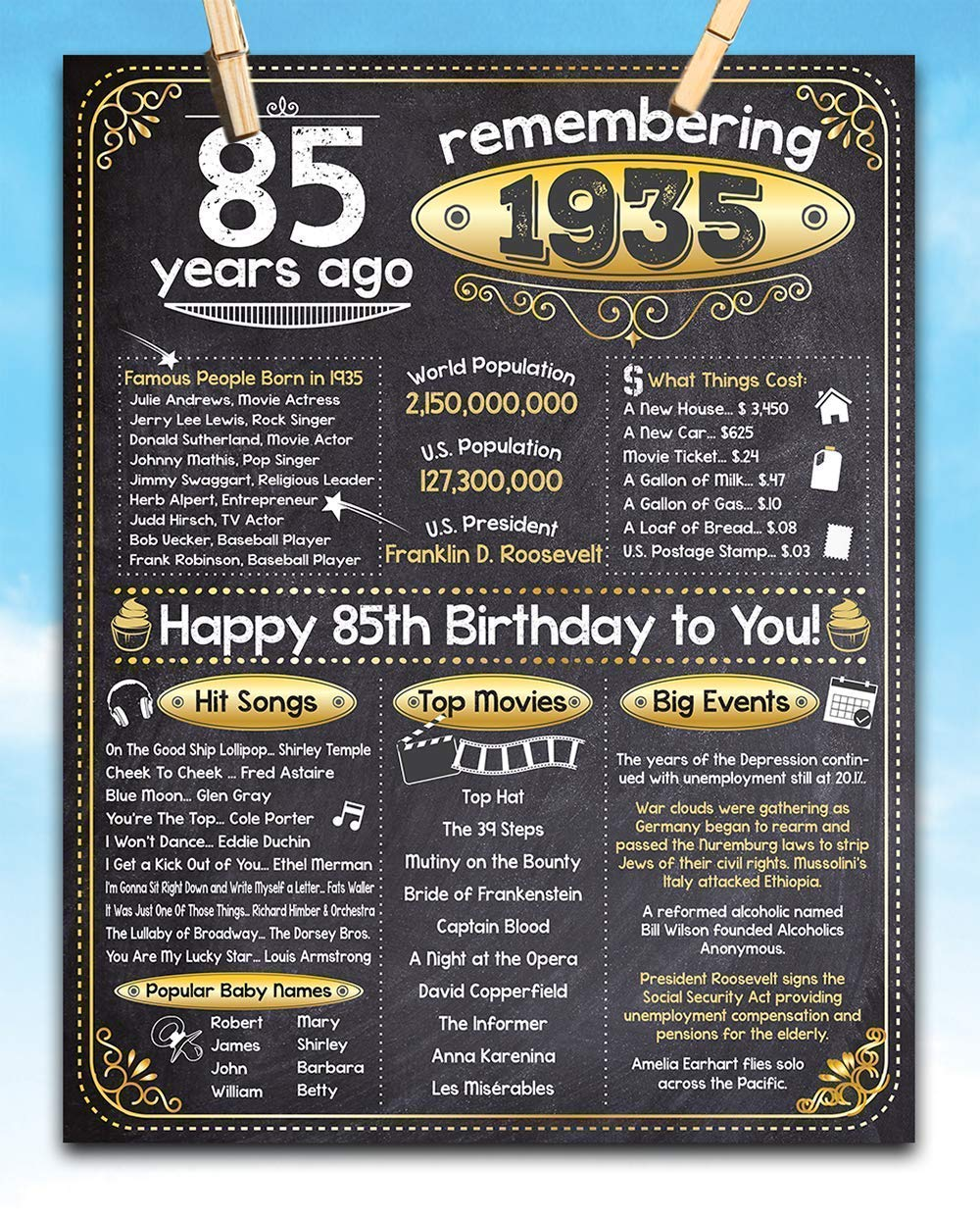 Perfect Gift and Party Decoration Under $15 85th Birthday - Remembering The Year 1935-11x14 Unframed Art Print Eighty-Five, 85