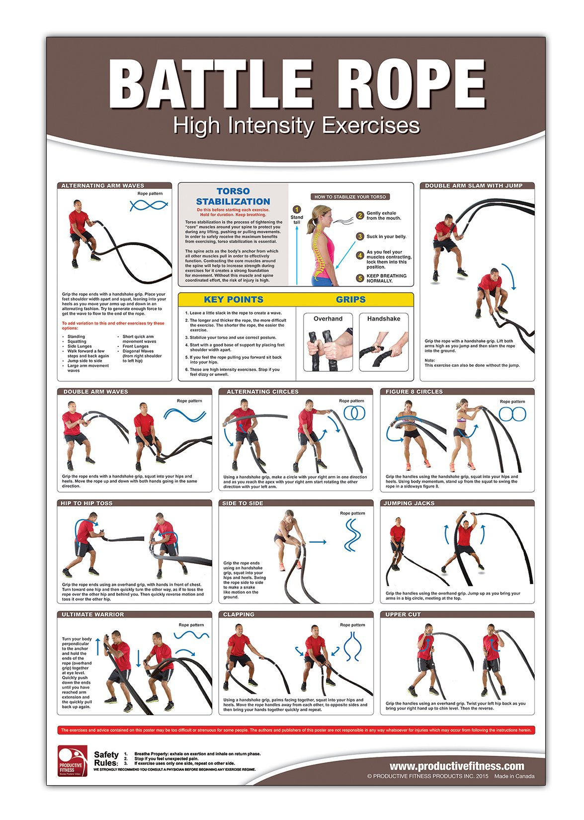 Battle Ropes For Sale >> Battle Rope Poster Chart High Intensity Training Battle Rope