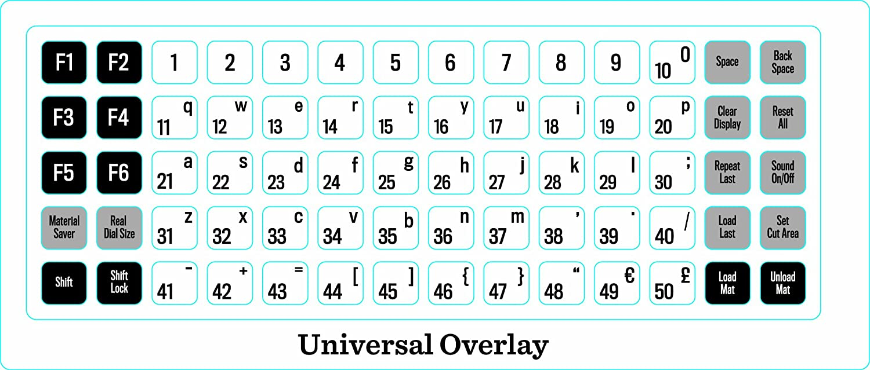 Cricut Cartridge Universal Keypad Overlay Cutting Machines Expression Create Ori