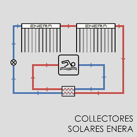 Colector solar de 25 tubos de HEAT PIPE, 58mm x 1800mm: Amazon.es: Bricolaje y herramientas