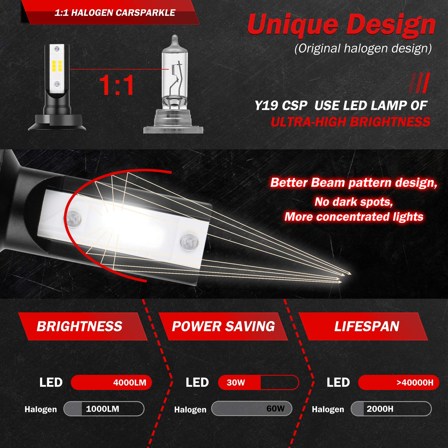 9007 LED Headlight Bulb MINI Size 9007//HB5 led Headlight Bulbs Conversion Kit CARSPARKLE Q1 SERIES 12 Pics CSP Chips with Cooling Fan High//Low Beam 12000LM 6000K Xenon White