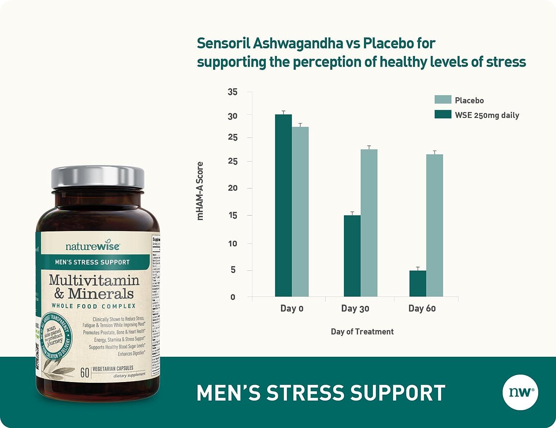 Amazon Com Naturewise Men S Whole Food Multivitamin Minerals