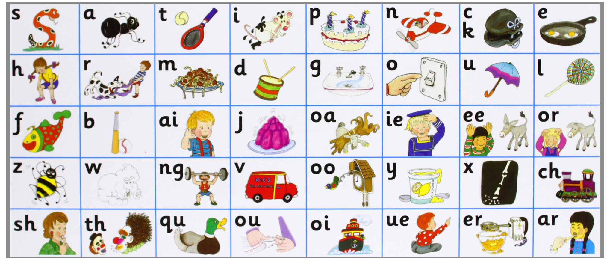 Image result for jolly phonics sound mat