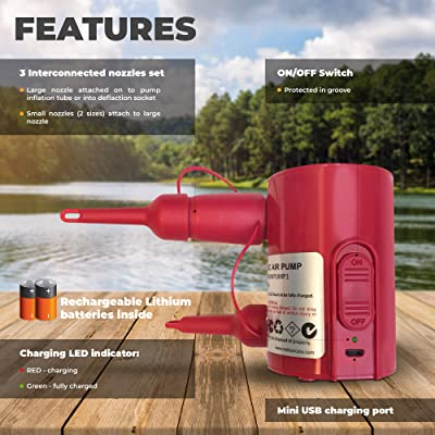 Red Suricata Rechargeable Air Pump