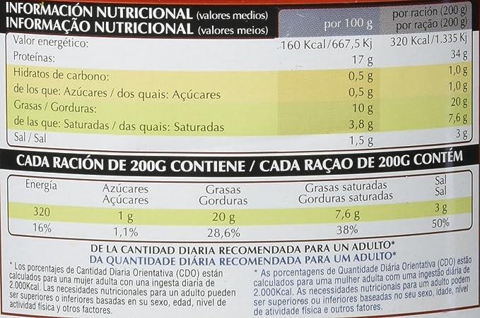 Coren Lourino - Manos de cerdo, 440 g, Pack de 4: Amazon.es: Alimentación y bebidas