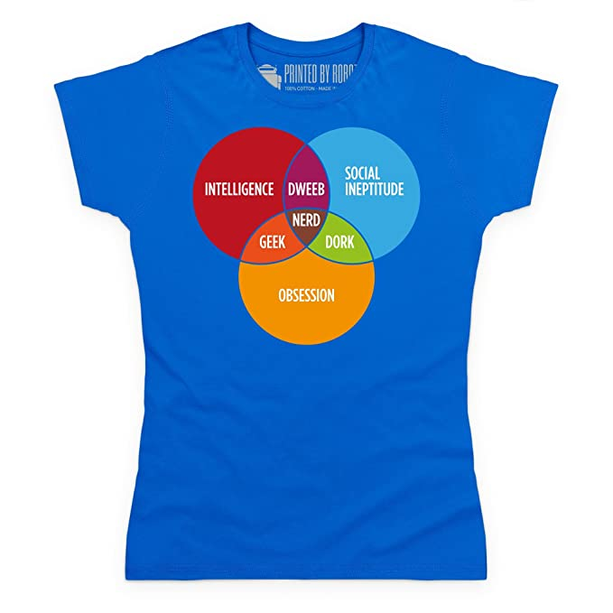 Nerdy Venn Diagram Camiseta Para Mujer Azul Real 2xl Amazon