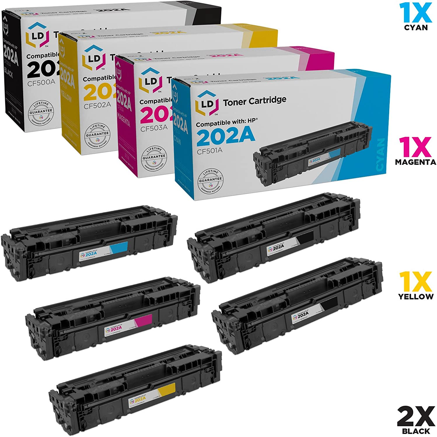 LD Compatible Toner Cartridge Replacement for HP 202A (2 Black, 1 Cyan, 1 Magenta, 1 Yellow, 5-Pack)