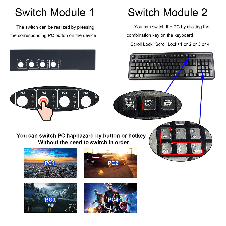 Unix und andere kompatiblem System Win Vista Win 7 Win 8.1 Win 10 Mac OS X oder h/öher mit USB- und HDMI-Kabeln 4K@30Hz unterst/ützt PW-SH0401B HDMI KVM Switch 4 Port Linux