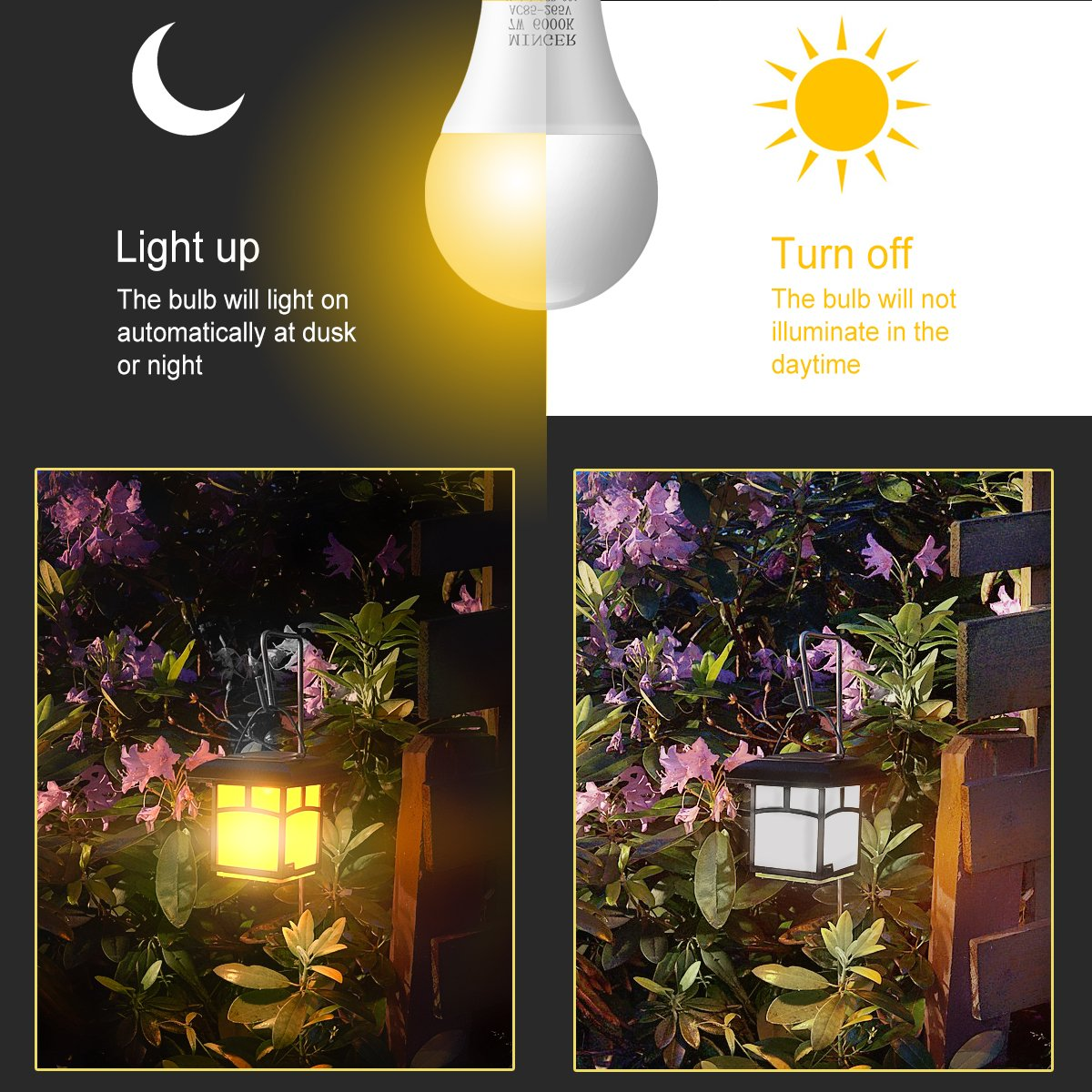 Minger Sensor Light Bulbs Dusk To Dawn Bulb 7w Smart Wiring A Photocell Automatic Led With Auto On Off Indoor Outdoor Lighting Lamp For Porch Hallway Patio